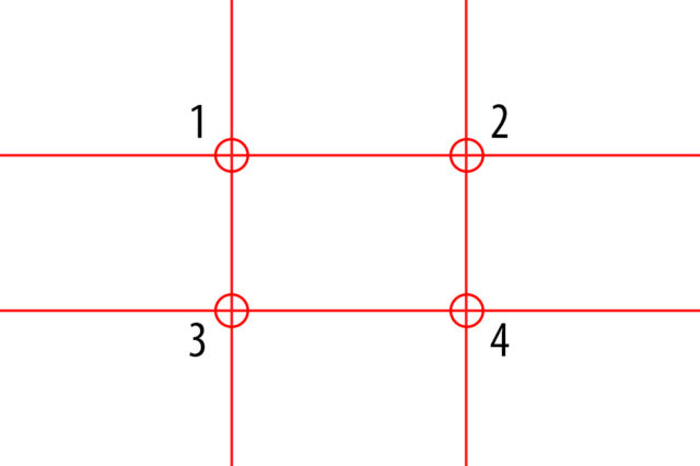 La regla de los tercios o simplificación de la sección áurea.